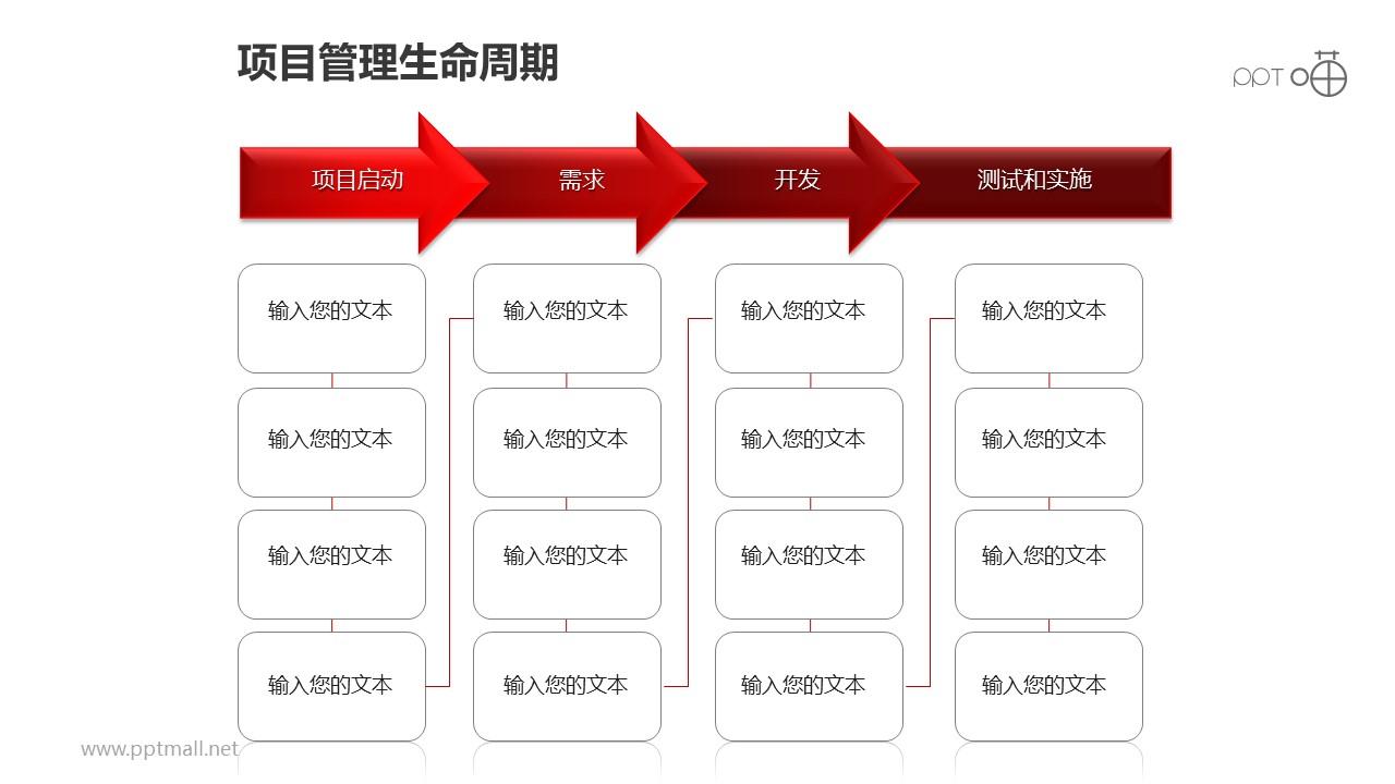 项目管理之项目生命周期4部分递进关系图PPT素材下载