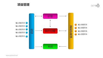 项目管理之5部分彩色方块循环关系图PPT素材下载