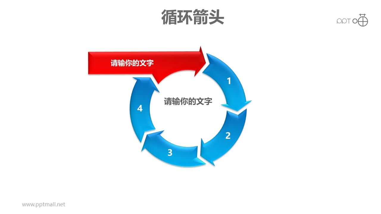 循环箭头之5部分箭头循环递进关系PPT模板素材