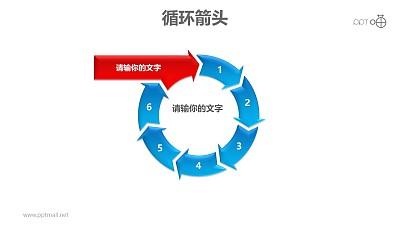 循环箭头之7部分箭头循环递进关系PPT模板素材