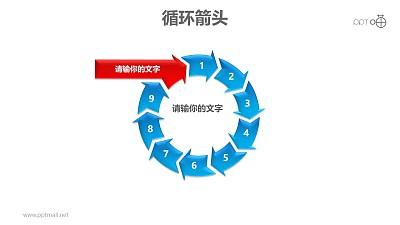 循环箭头之十箭齐发循环递进关系PPT模板素材