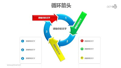 循环箭头之彩色箭头循环递进关系图PPT模板素材