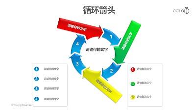 循环箭头之7部分彩色箭头循环递进关系图PPT模板素材