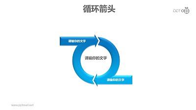 """循环箭头之""""Q""""字形箭头创意循环图PPT模板素材"""