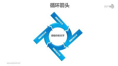 循环箭头之4部分旋转箭头循环图PPT模板素材