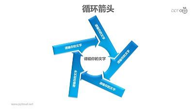 循环箭头之5部分旋转箭头循环关系图PPT模板素材