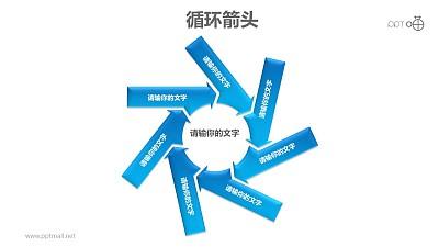 循环箭头之七个旋转式箭头循环图PPT模板素材