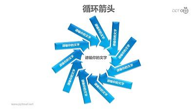 循环箭头之多个旋转箭头循环图PPT模板素材