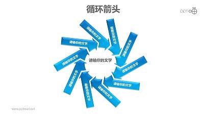 循环箭头之十个旋转箭头循环图PPT模板素材