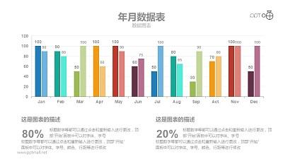 一年十二个月动态柱状图PPT图表模板