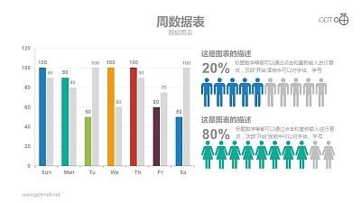 用男女小人表示不同性别比例的动态柱状图PPT图表模板