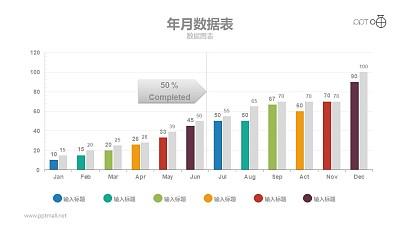 今年和去年每月数据对比的动态高端PPT图表模板