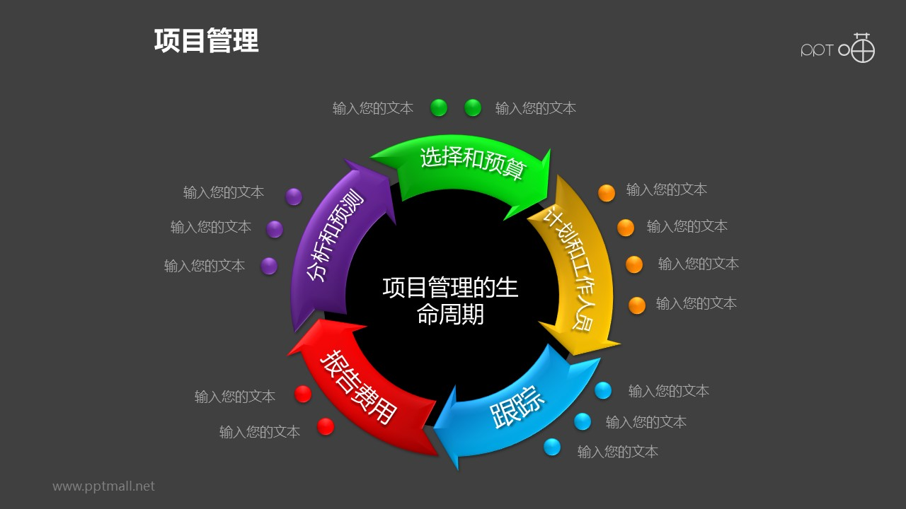项目管理之项目生命周期5部分循环多层级关系PPT下载05