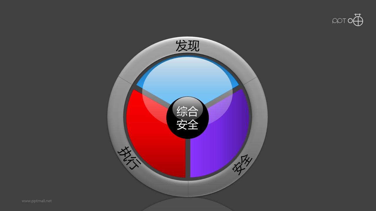 """安全服务之3部分彩色""""方向盘""""PPT素材图下载"""