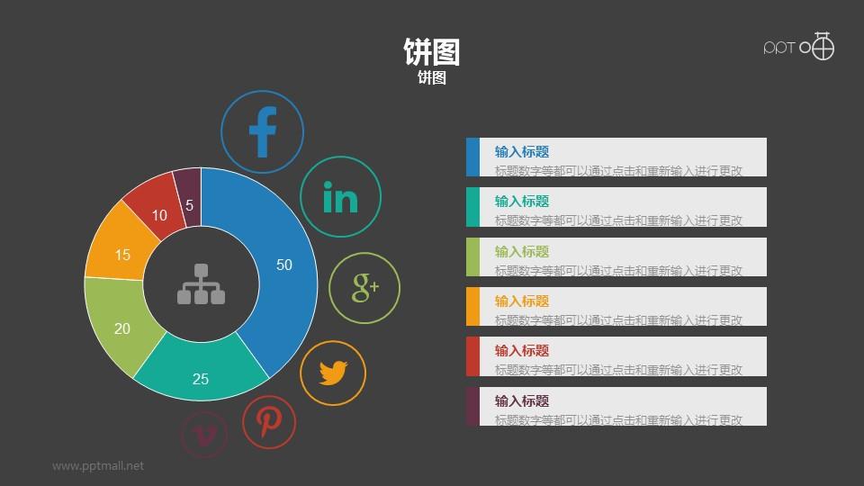 用不同图标表示不同类型数据的饼状图PPT数据模板