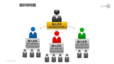 组织架构图之多彩上下等级图形PPT素材下载