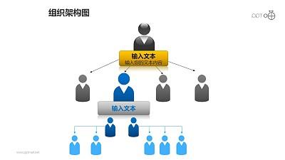 组织架构图之4层级上下等级图形PPT素材下载