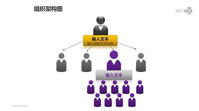 组织架构图之3层级紫色上下等级图形PPT素材下载
