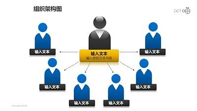 组织架构图之7部分上下等级图形PPT素材下载