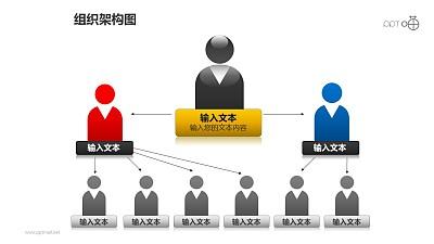 组织架构图之3层级等级管理关系图形PPT素材下载