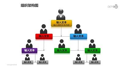组织架构图之4层级等级管理关系图形PPT素材下载