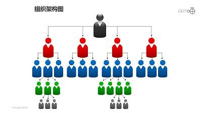 组织架构图之5层级等级管理关系图形PPT素材下载