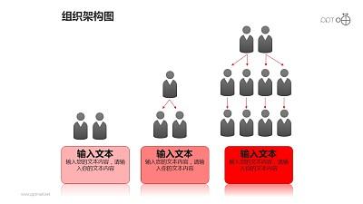 组织架构图之3部分渐变等级管理关系图形PPT素材下载