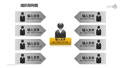组织架构图之重点突出等级管理关系图形PPT素材下载