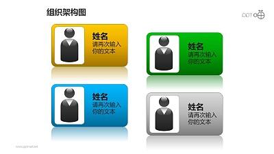 """组织架构图之""""名片式""""并列等级管理关系图形PPT素材下载"""