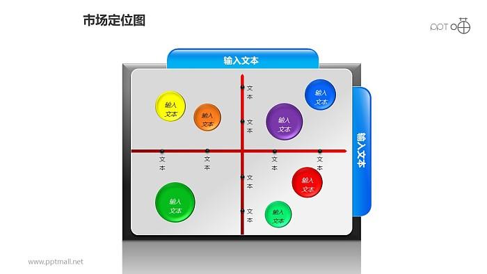 市场定位图PPT模板下载