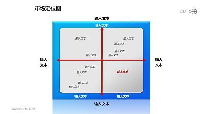 市场定位图之文本说明位置分布图形PPT素材下载
