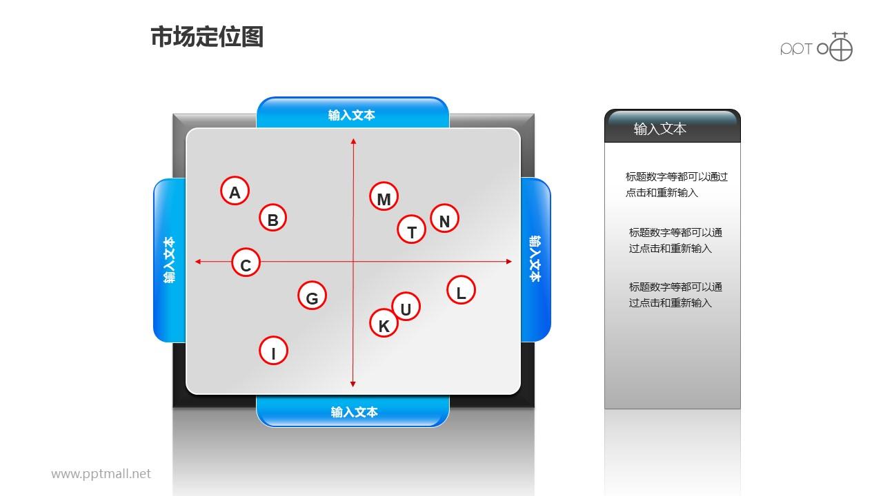 """市场定位图之""""字母""""式位置分布图形PPT素材下载"""