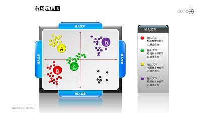 市场定位图之四个字母圆点位置分布图形PPT素材下载