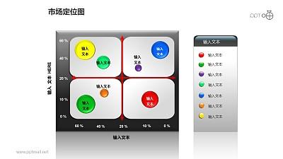 """市场定位图之""""XY轴""""圆点位置分布图形PPT素材下载"""