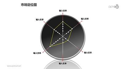 """市场定位图之""""圆盘式""""指南针位置分布图形PPT素材下载"""