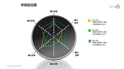 市场定位图之多层级指南针位置分布图形PPT素材下载