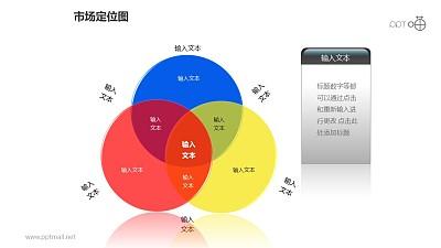 市场定位图之基础三色块图形PPT素材下载