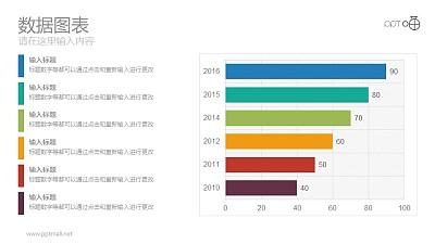 六个彩色条形纵向排列的数据图表PPT模板