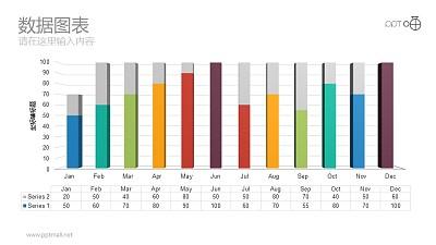 十二个彩色条形横向排列的3D数据图表PPT素材