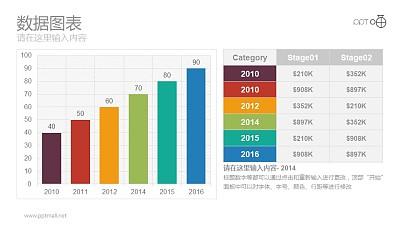 六项数据的彩色柱状图与表格对应PPT素材模板