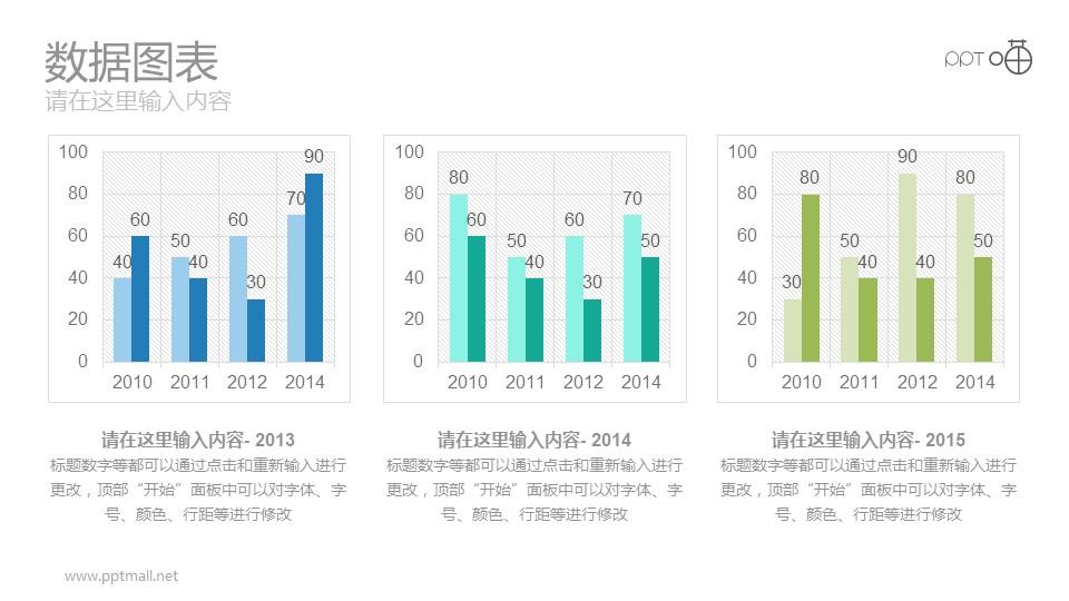 三组的蓝绿柱状图对比分析PPT素材模板