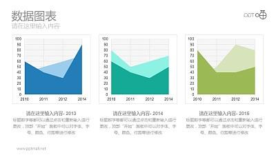 三组的蓝绿面积图数据变化分析PPT素材模板