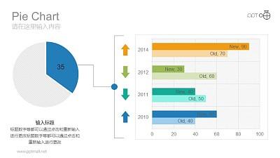 饼图+条形图母子关系数据图表PPT素材下载