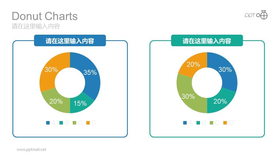 两组彩色环形图数据分析对比图表PPT模板