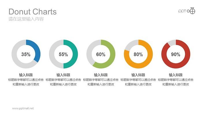 五个横向排列的彩色环形图数据分析对比图表PPT素材_幻灯片预览图1