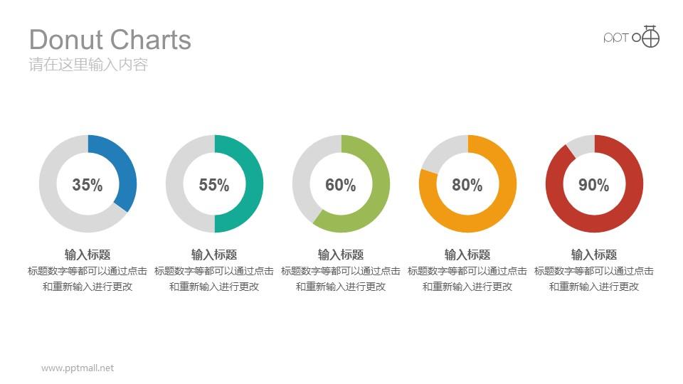 五个横向排列彩色动态环形图数据分析图表PPT素材