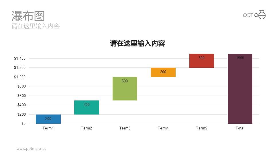 扁平化动态彩色瀑布图PPT模板下载