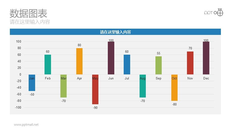 以月份为单位的彩色反映增减条形图动态PPT模板下载