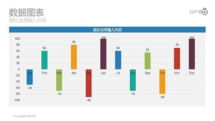 以月份为单位的彩色反映增减条形图动态PPT模板下载_幻灯片预览图1
