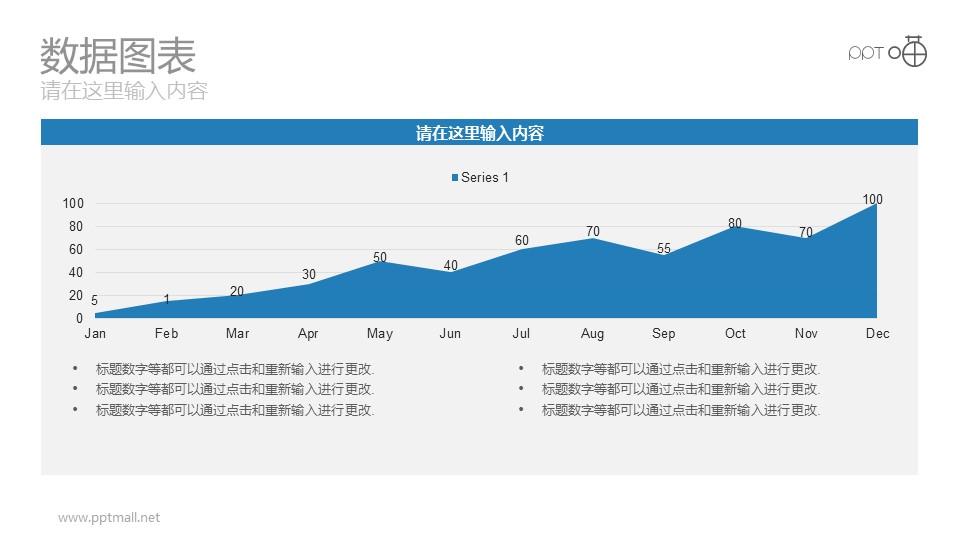 以月份为单位的蓝色面积图动态PPT图表_幻灯片预览图1